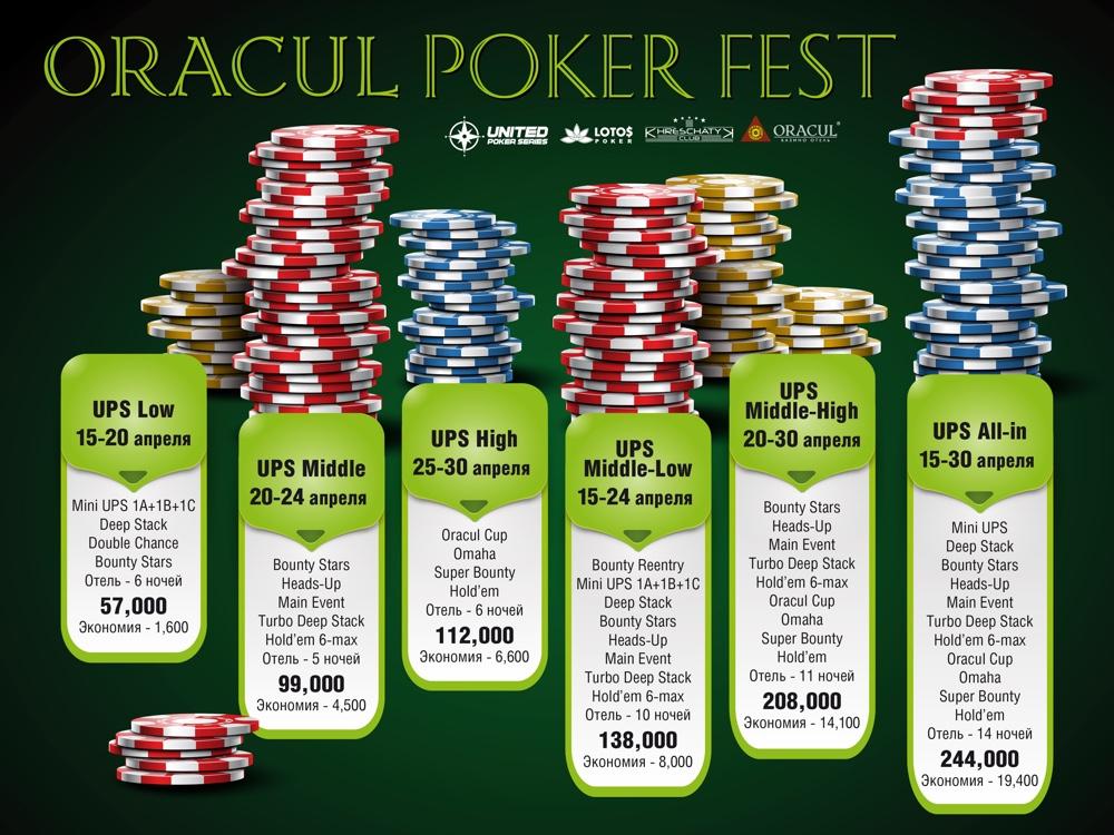 Пакеты Oracul Poker Fest