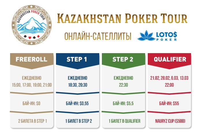 Онлайн-сателлиты Kazakhstan Poker Tour